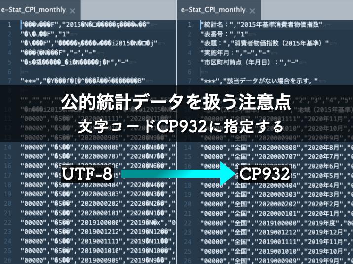 UTF-8とCP932で表示した文書の比較
