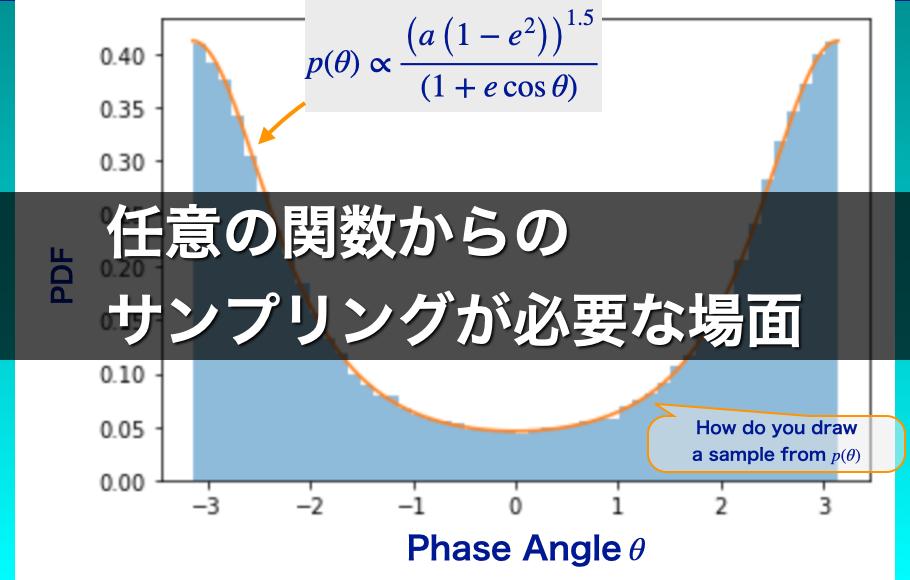 人工衛星の位相角の分布関数
